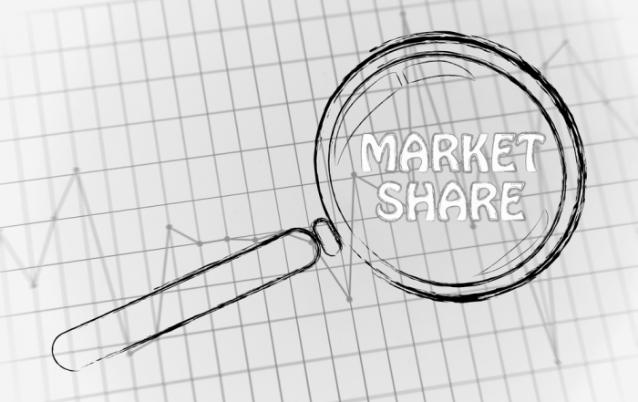 market share, magnifying glass focusing on business performance
