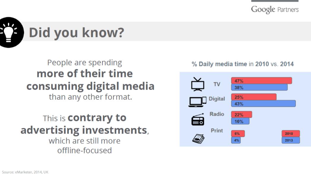 digital-is-bigger
